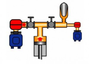Энергоаккумуляторы